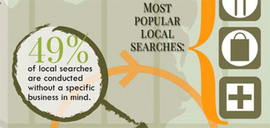 local search engine optimization tips